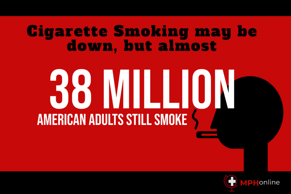 why is smoking a public health issue