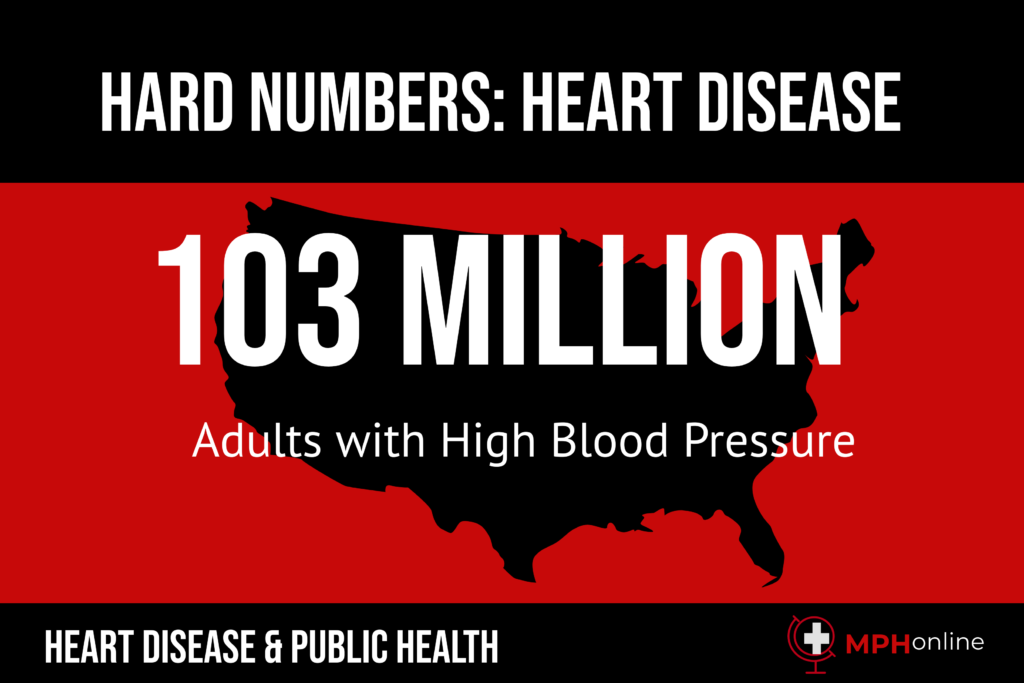 why is physical activity so important in preventing heart disease