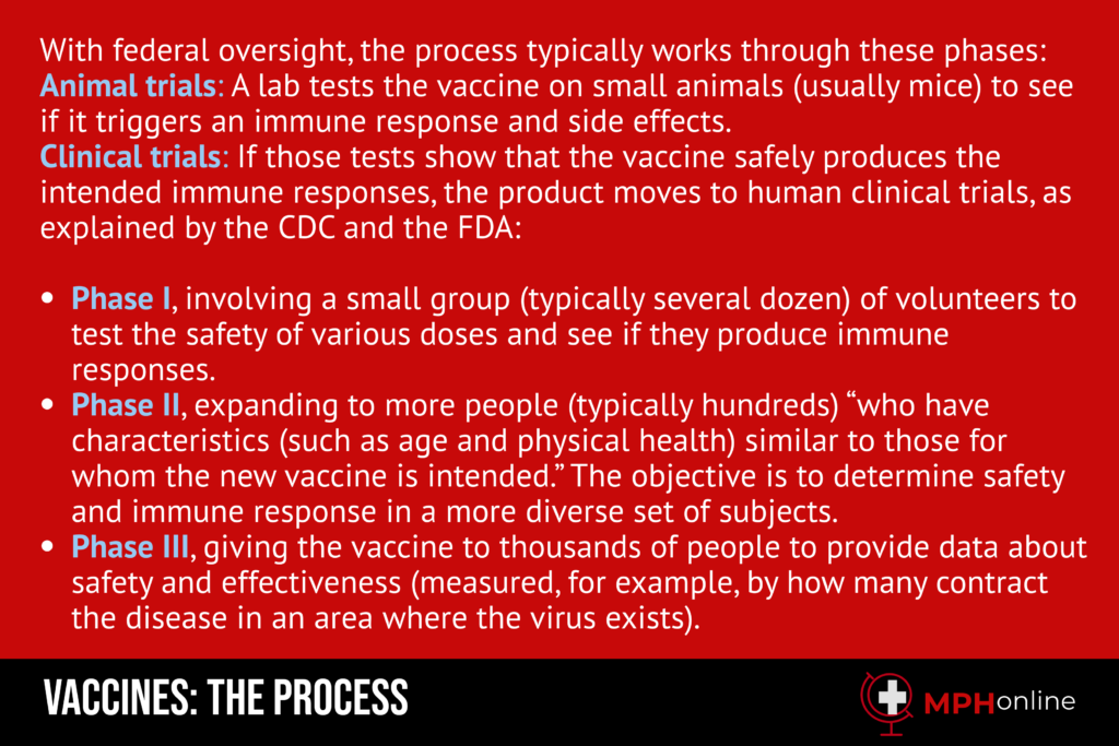 vaccine approval process